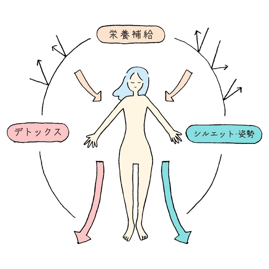 繝ォ繝溘お繝シ繝ォ逕サ蜒十lumiere_illust